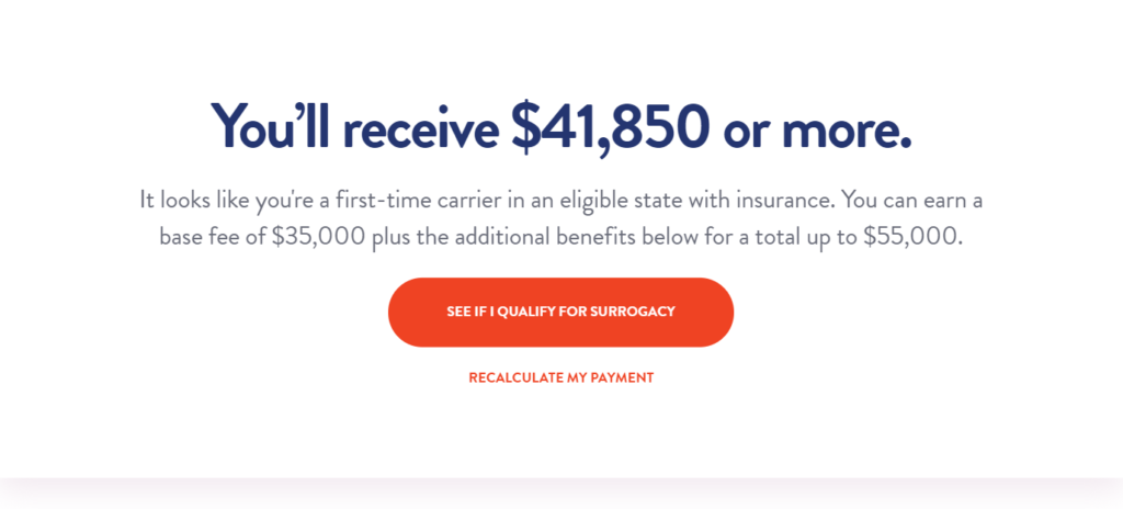 Surrogate Compensation